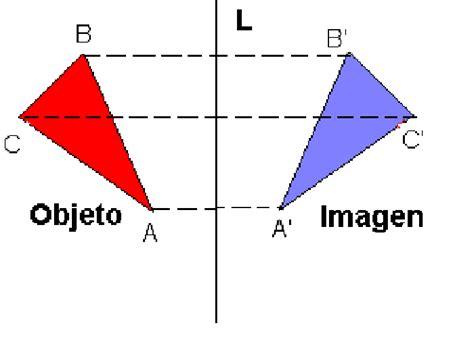 imagenes de reflexion matematicas reflexi 211 n axial en el plano