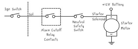 starter wiring diagram sbc circuit and schematics diagram