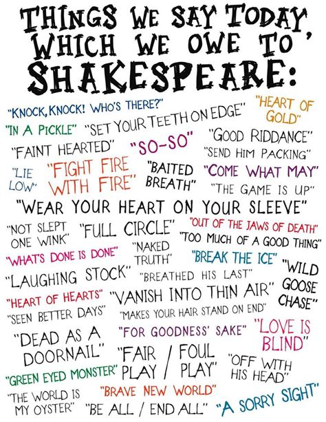 shakespeare themes in modern literature shakespearean sayings britrish com
