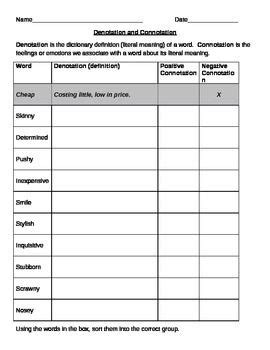Connotation And Denotation Worksheets For Middle School by 9 Best Word Connotations Images On