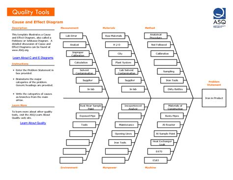 root cause diagram template 8 best images of root cause flow chart template tree