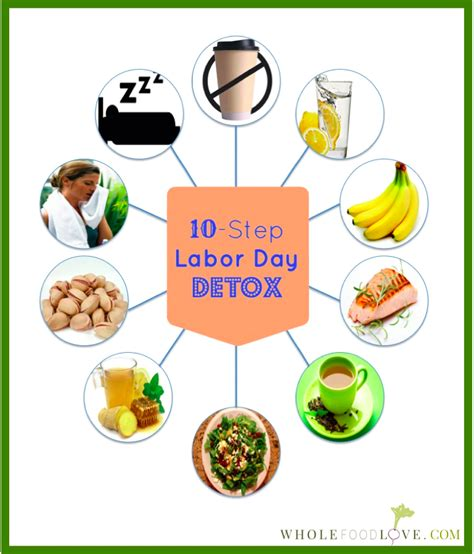 10 Day Detox Headache by Hangover Cure The Fastest Way To Recover From Labor Day