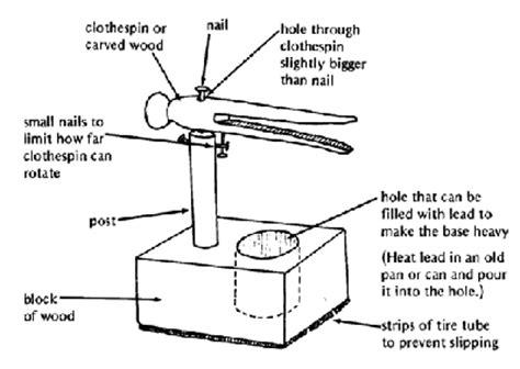 spoon feed in a sentence wiring diagrams wiring diagram