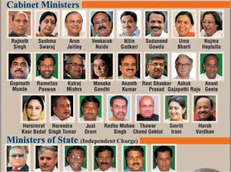Cabinet Ministers Of India by Modi S Cabinet Who Got What See Pics Www Newsnation In
