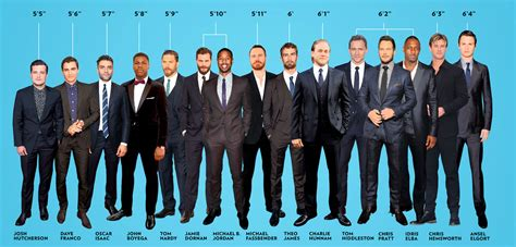hollywood celebrities real height height chart hollywood males male celeb news