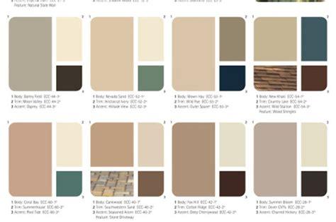 brown mustard interior exterior paint sample 360d 7pp the home depot interior paint colors interior design ideas