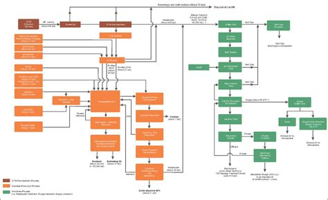 reporting section 8 violations figure 8 2c processflow chart