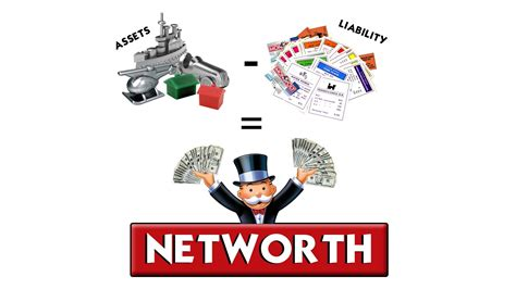 Find S Net Worth Net Worth Flow Cardone Zone