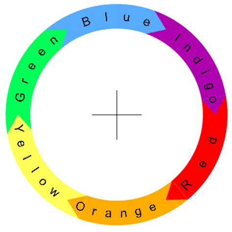 curved arrow visio circular multi arrows in powerpoint visio