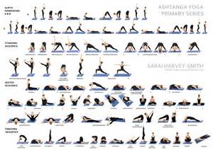 Primary series chart sarai harvey smith yoga