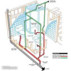 How To Run Plumbing How To Plumb A Basement Bathroom The Family Handyman