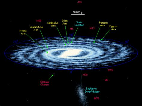 way galaxy map thenewhorizon