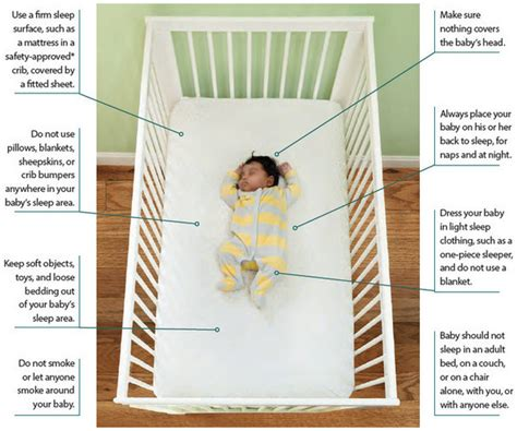 How To Get Baby Sleep In Crib by A Baby Sleeping In Crib Illustrating Ways To Reduce A Baby