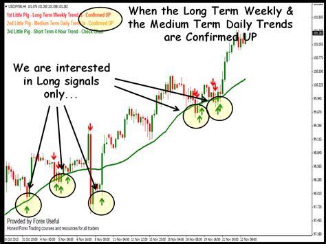 swing trading system pdf swing trading system pdf erokytumak web fc2 com