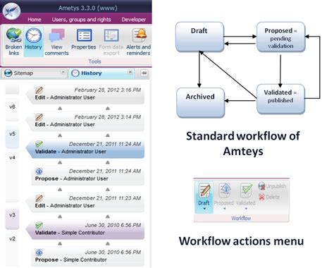 opensource workflow engine open source workflow 28 images opensource workflow 28