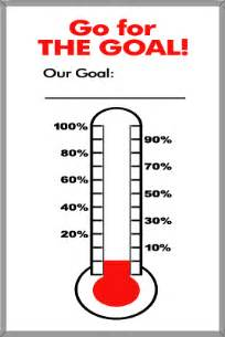 fundraising goal chart template sales thermometer template clipart best