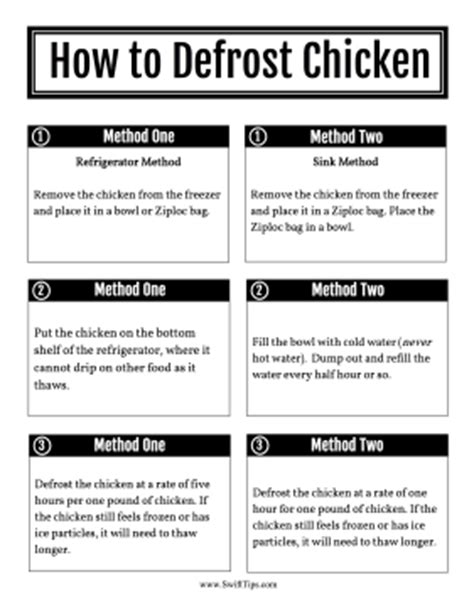 how to defrost chicken