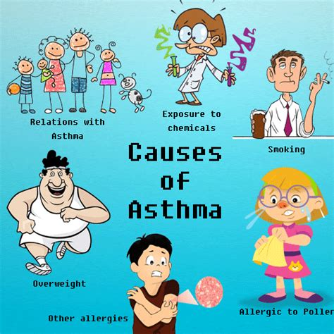 asthma aid children what is chronic asthma types of asthma causes of