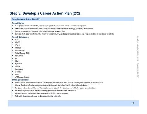 Mizzou Mba Career by Discussion Document For Mu Mba Students