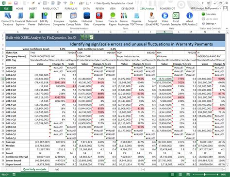 Data Quality Template search results for excel calendar 2014 calendar 2015