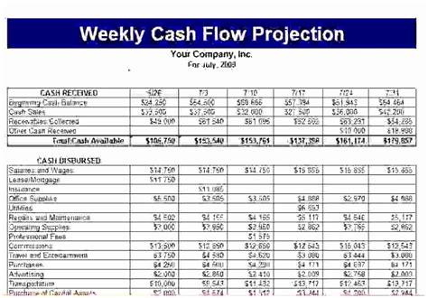 6 Construction Cash Flow Projection Template Ttytt Templatesz234 Construction Flow Projection Template