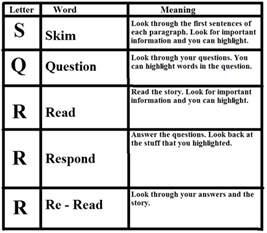 sq3r template wordscrawl com