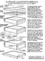 Top Bar Hive Plans Pdf How To Make A Beehive 15 Free Plans Plans 1 To 8