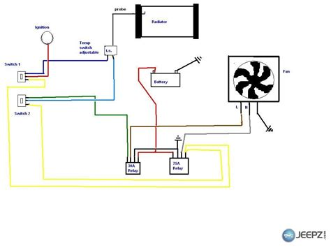 electric fan installation instructions jeep tj electric fan wiring wiring diagram manual