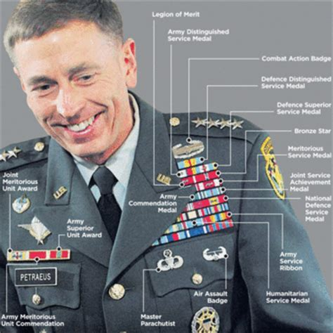 Army Rack Builder With Badges by Rants From The Philosophical Ranter Korea Vs