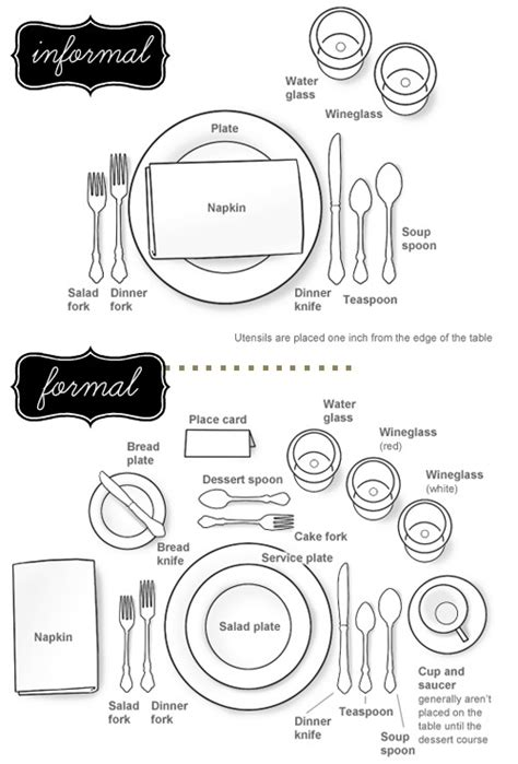 how to set your formal and informal table today s