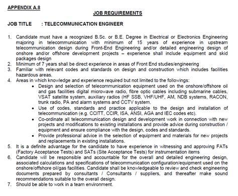 resume template for a job job vacancies