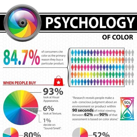 how does color affect memory 10 brilliant color psychology infographics creative