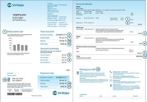 Water Meter Invoice Template Why It Is Not The Best Time Water Bill Invoice Template