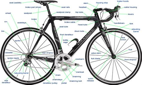 road bike diagram the parts of a bicycle nomenclature bike component names