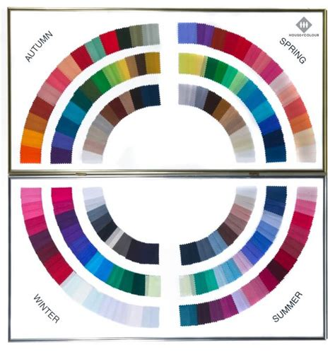 color analysis i am an autumn getting your colours done colour analysis