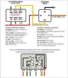 volvo 850 unit wiring diagram php volvo wiring diagram