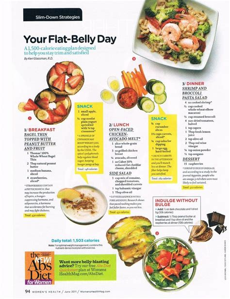 Flat Belly Diet Detox Menu by Healthy Meal Plan One Week Of Meals Flats Healthy