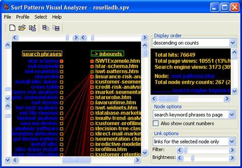 pattern search website web mining web search web navigation pattern visual
