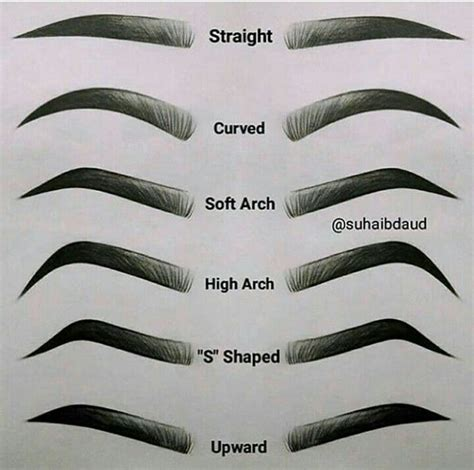 Drawing Eyebrows by Eyebrow Shape Beat Eyebrow Shapes