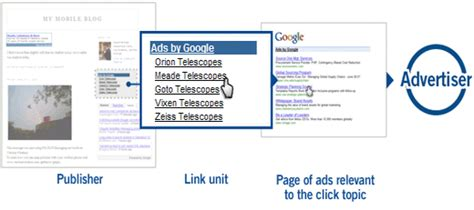 adsense link units increase user engagement with link ad units feature my