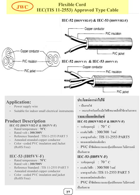 different types of wiring methods approved in the philippine condition cord iec tis 11 2553 approved type cable jumbo