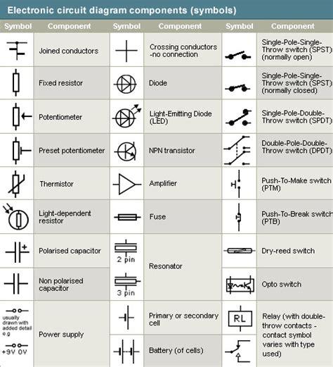 Basic Circuit Diagram Symbols