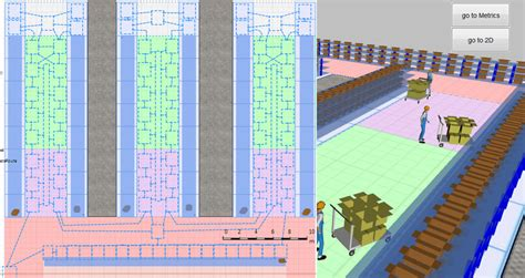 3d warehouse layout software warehouse simulation for choosing optimal picking
