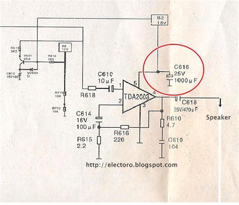 mesin incinerator abi av tv cina suara ngorok seperti suara helikopter tetapi audio ada