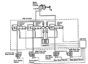 Abs Brake System Schematic Abs Diagram Club Lexus Forums