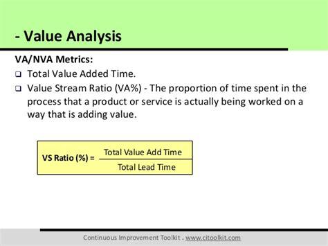 va nva analysis template value analysis