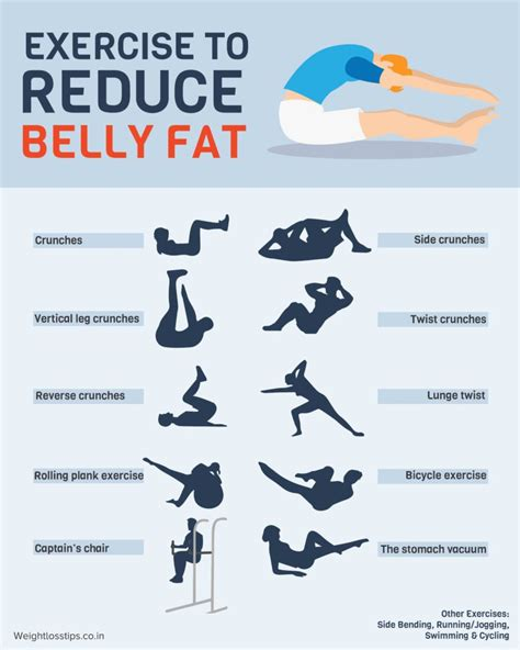 tips to lose belly fat after c section exercise to reduce belly fat weight loss tips