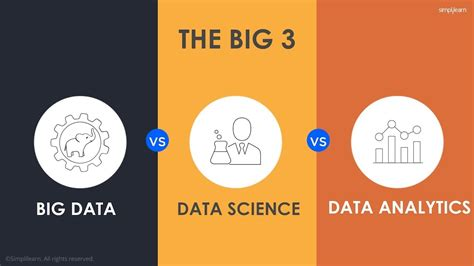 Mba In Data Science And Data Analytics In India by Data Science Vs Big Data Vs Data Analytics Simplilearn
