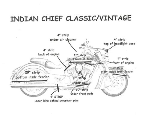 diagrams indian chief wiring diagram wiring diagrams
