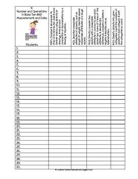 common core state standards kindergarten assessment